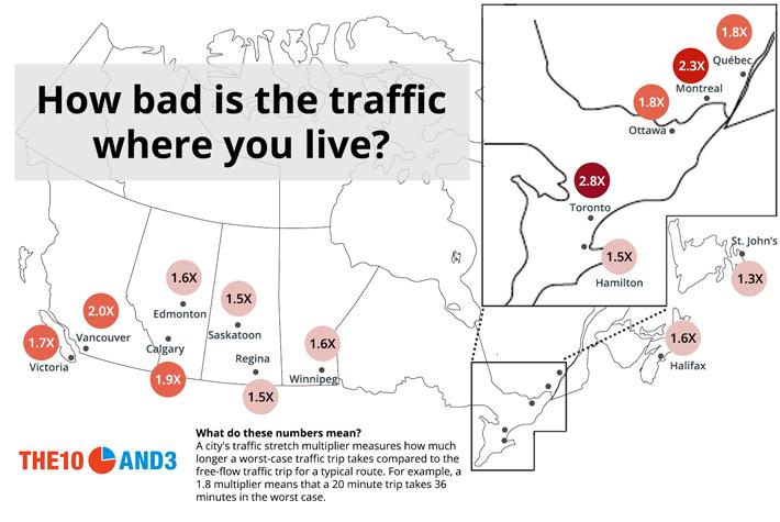 Canada Traffic Map